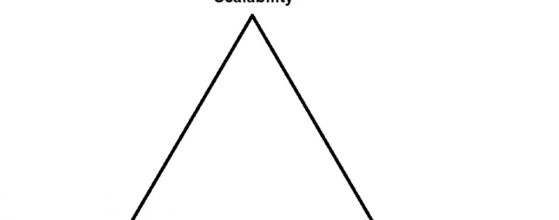 blockchain trilemma